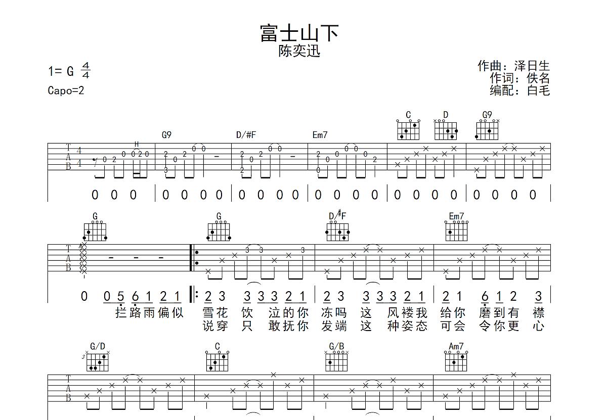 富士山下吉他谱_陈奕迅_G调弹唱